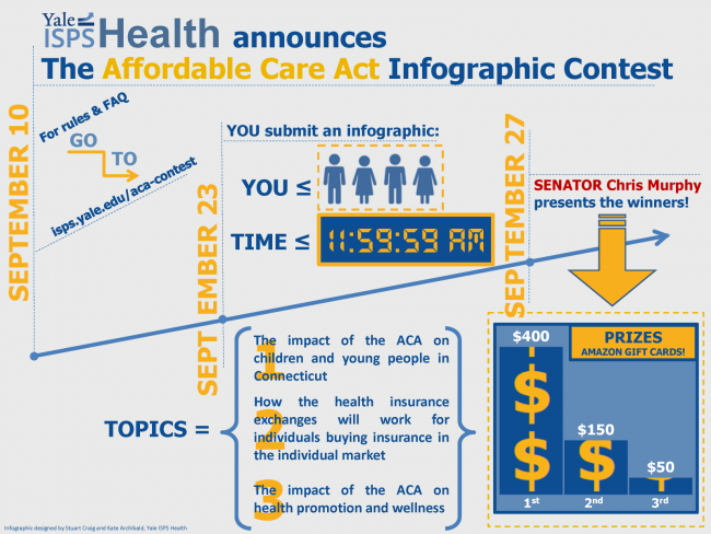 Isps Health At Yale Affordable Care Act Aca Infographic Contest
